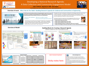 Image of 2017 ASEE poster: Developing a National Research Agenda: A Data Collection and Community Engagement Model