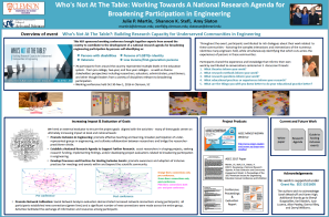 Image of 2017 EEC poster: Who's Not At The Table: Working Towards A National Research Agenda for Broadening Participation in Engineering